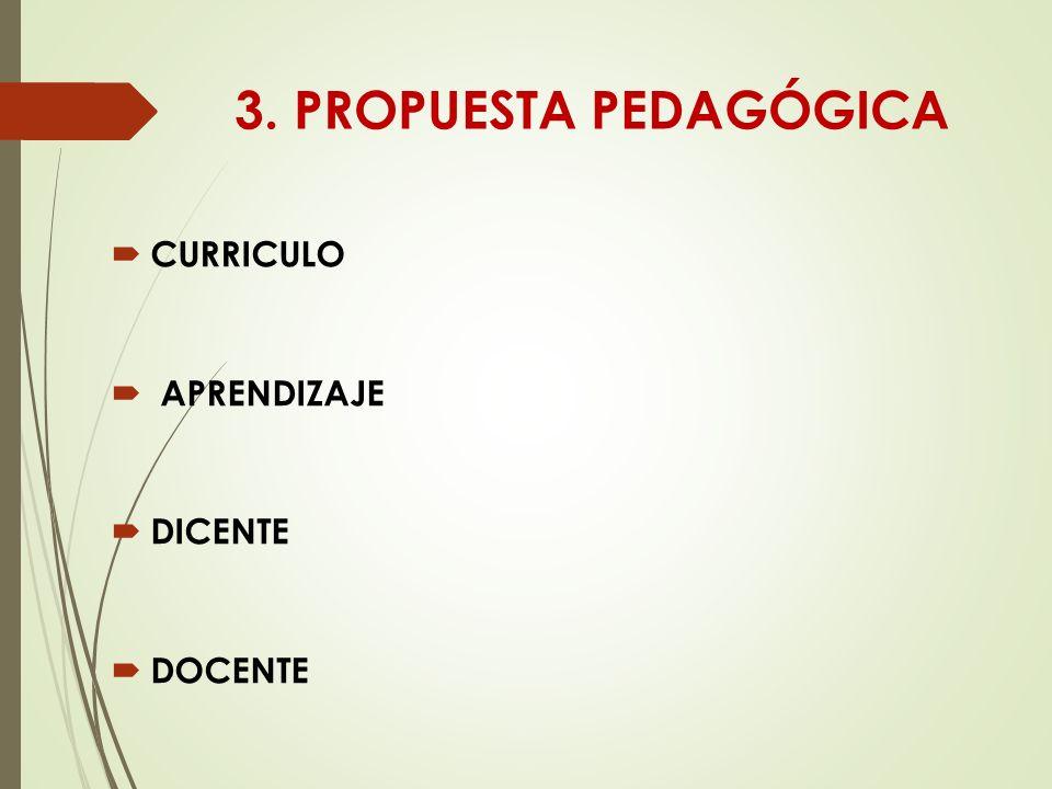 3. PROPUESTA PEDAGÓGICA CURRICULO APRENDIZAJE DICENTE DOCENTE