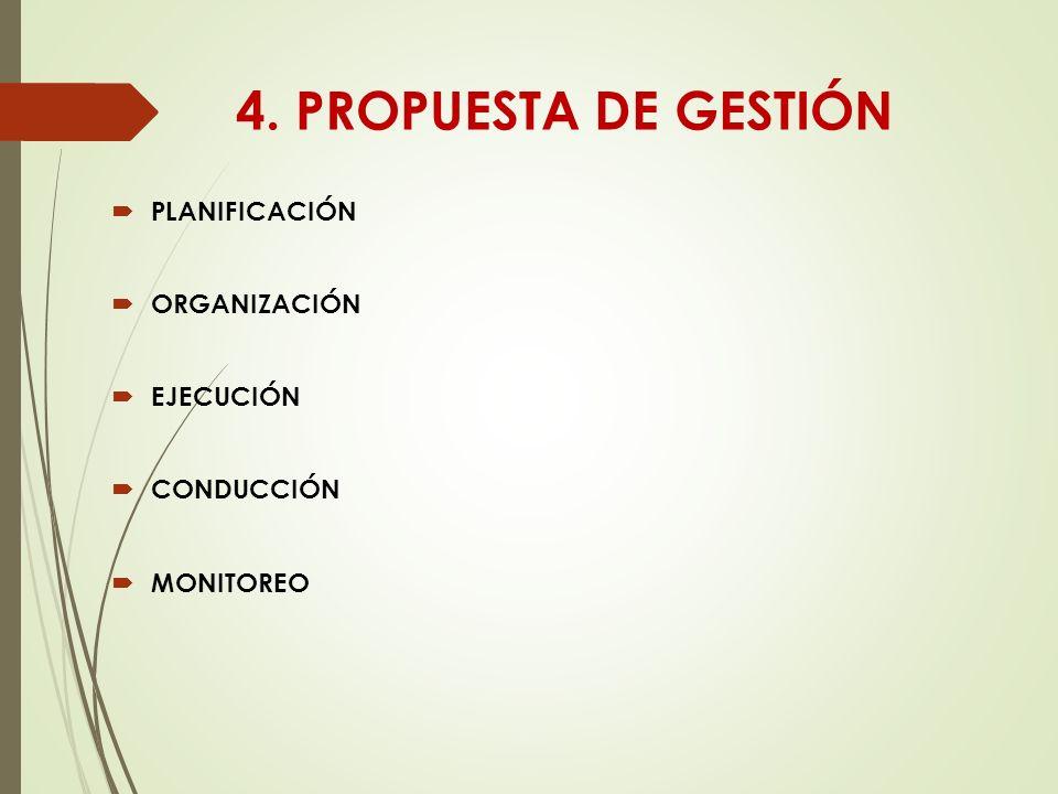 4. PROPUESTA DE GESTIÓN PLANIFICACIÓN ORGANIZACIÓN EJECUCIÓN