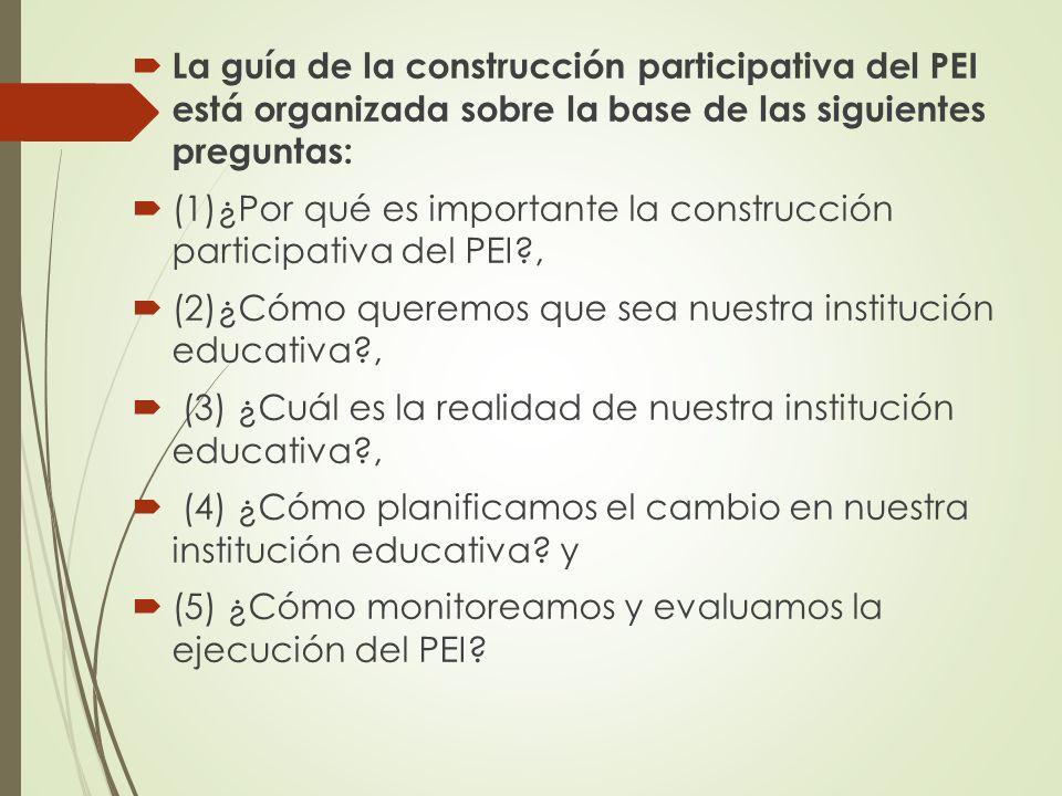 La guía de la construcción participativa del PEI está organizada sobre la base de las siguientes preguntas: