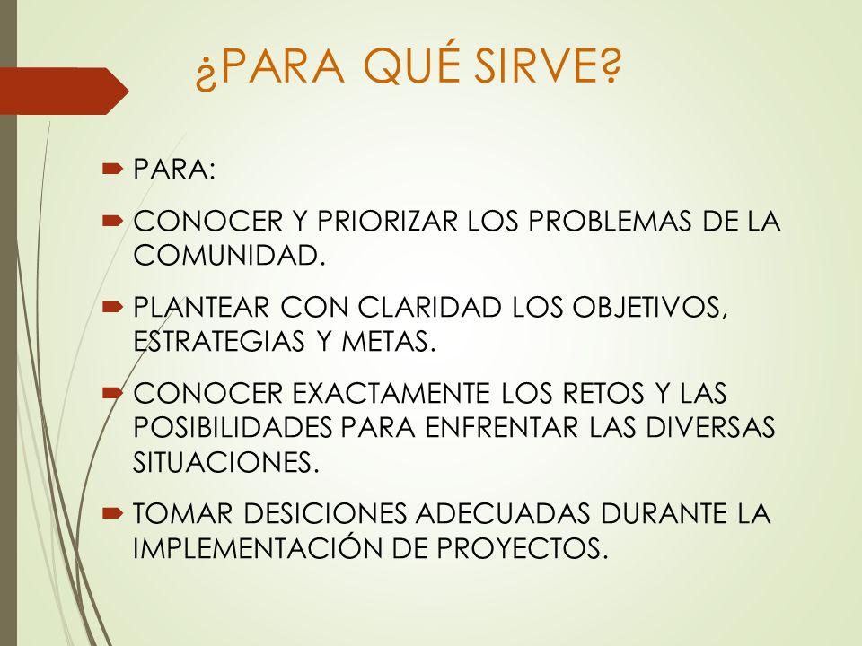 ¿PARA QUÉ SIRVE PARA: CONOCER Y PRIORIZAR LOS PROBLEMAS DE LA COMUNIDAD. PLANTEAR CON CLARIDAD LOS OBJETIVOS, ESTRATEGIAS Y METAS.