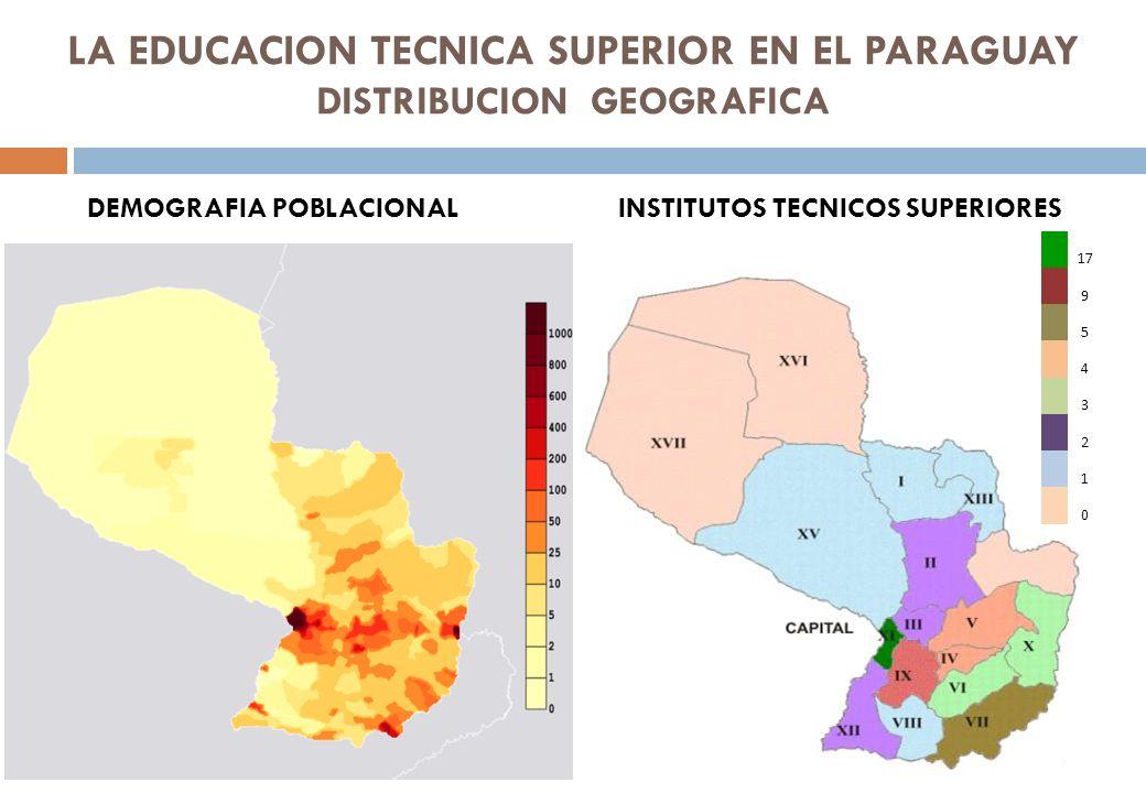 LA EDUCACION TECNICA SUPERIOR EN EL PARAGUAY DISTRIBUCION GEOGRAFICA