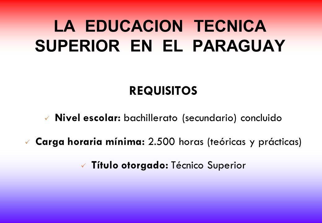 LA EDUCACION TECNICA SUPERIOR EN EL PARAGUAY