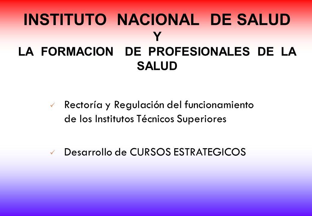 INSTITUTO NACIONAL DE SALUD Y LA FORMACION DE PROFESIONALES DE LA SALUD