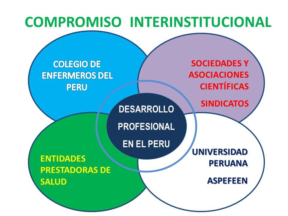 COMPROMISO INTERINSTITUCIONAL