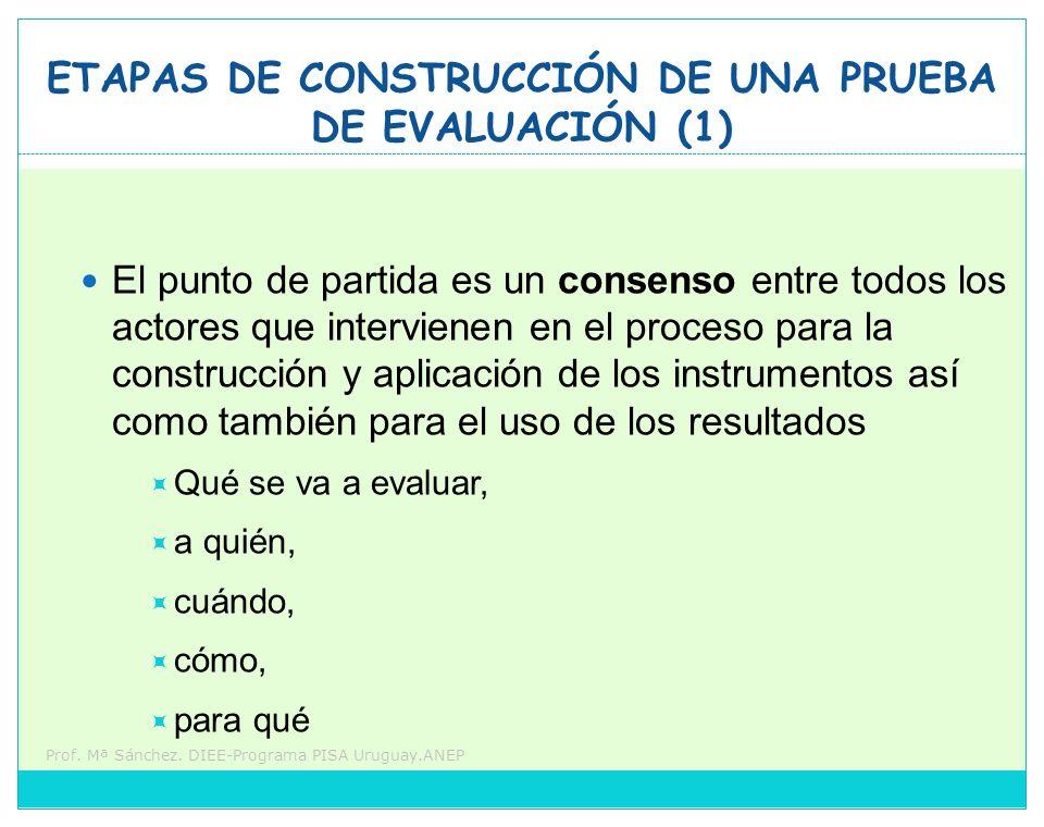ETAPAS DE CONSTRUCCIÓN DE UNA PRUEBA DE EVALUACIÓN (1)