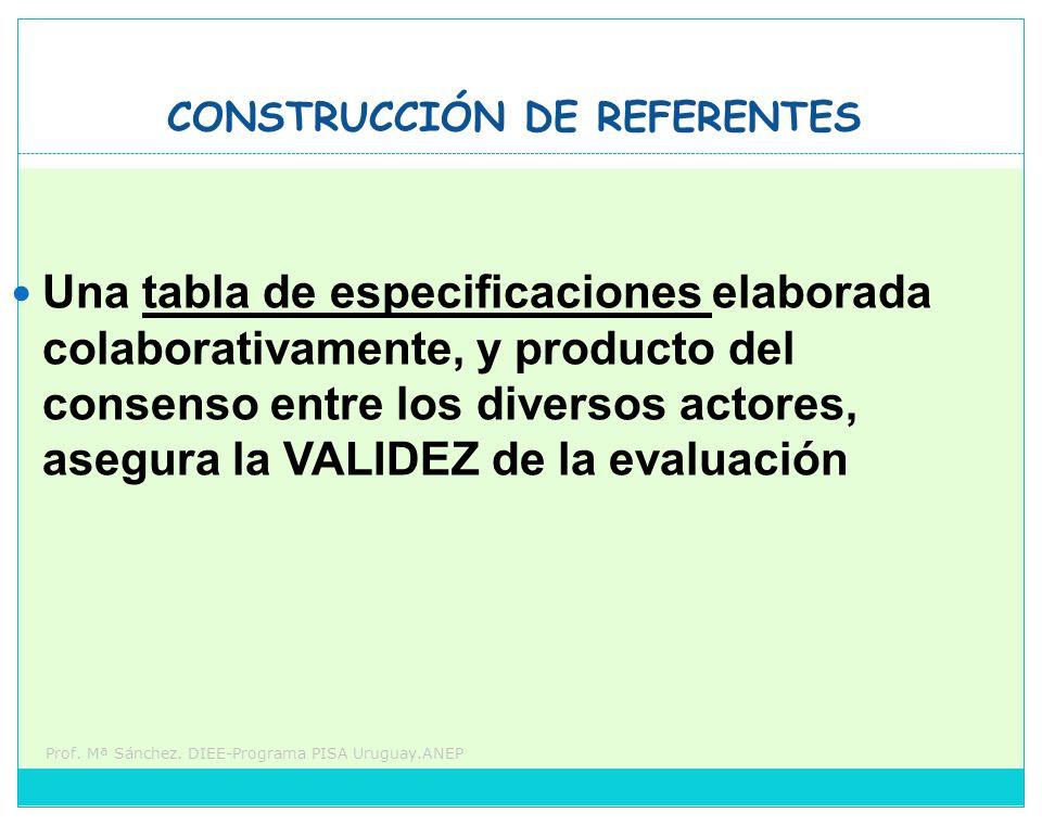CONSTRUCCIÓN DE REFERENTES