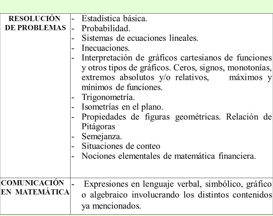 Sistemas de ecuaciones lineales. Inecuaciones.