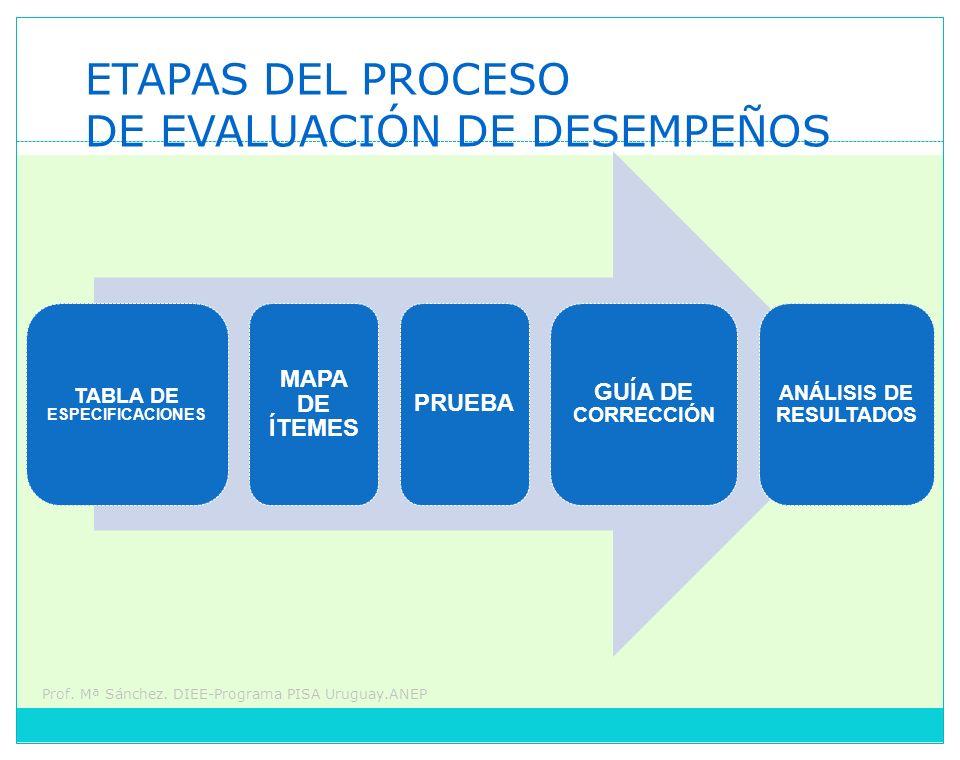 TABLA DE ESPECIFICACIONES ANÁLISIS DE RESULTADOS