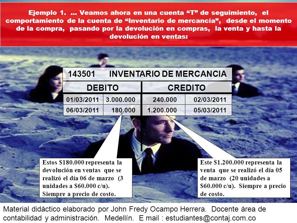 143501 INVENTARIO DE MERCANCIA