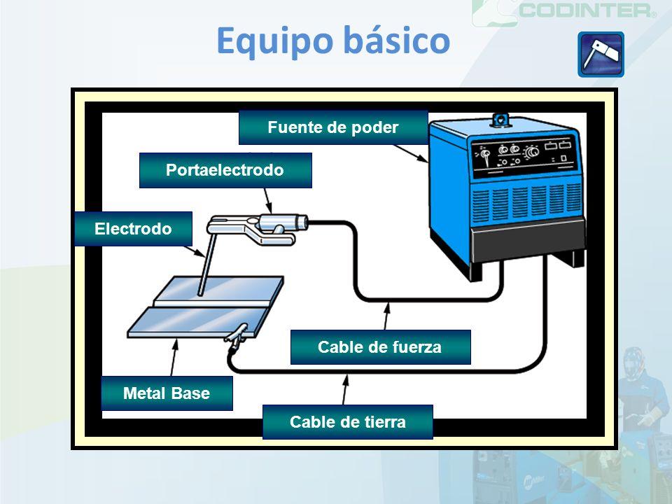 Equipo básico Fuente de poder Portaelectrodo Electrodo Cable de fuerza