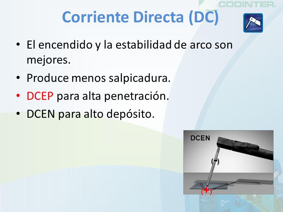 Corriente Directa (DC)
