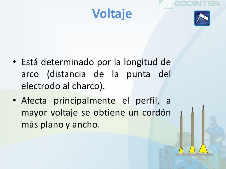 Voltaje Está determinado por la longitud de arco (distancia de la punta del electrodo al charco).