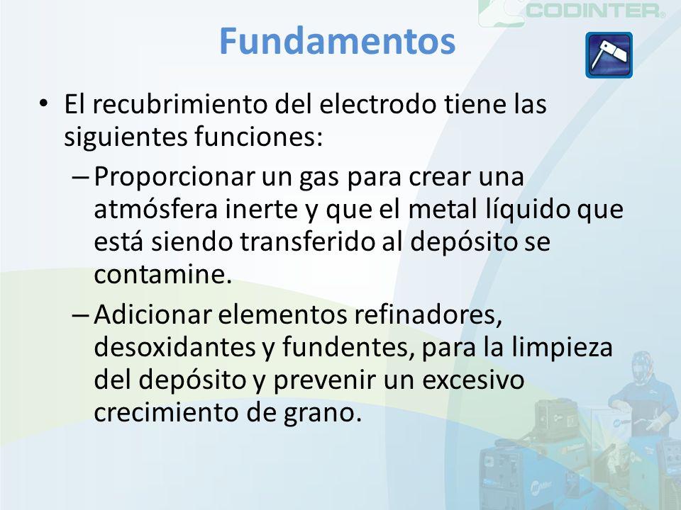 Fundamentos El recubrimiento del electrodo tiene las siguientes funciones: