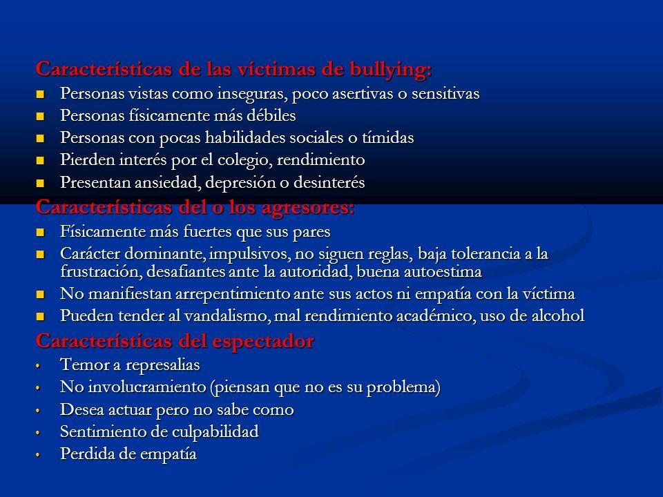 Características de las víctimas de bullying: