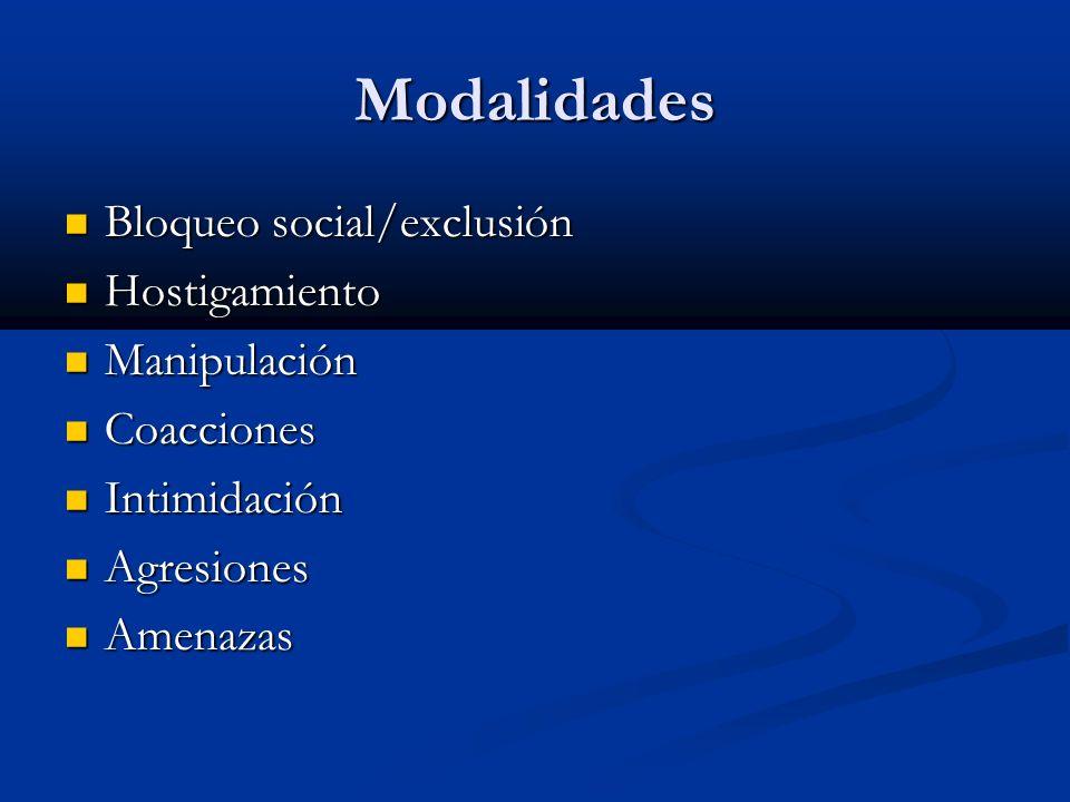 Modalidades Bloqueo social/exclusión Hostigamiento Manipulación