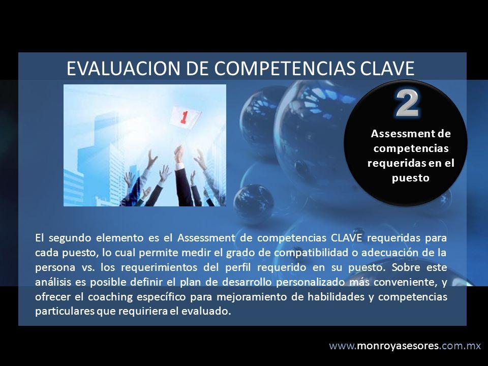 Assessment de competencias requeridas en el puesto