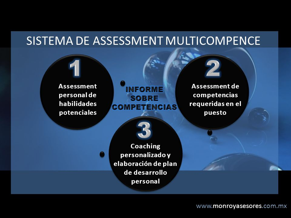 1 2 3 SISTEMA DE ASSESSMENT MULTICOMPENCE