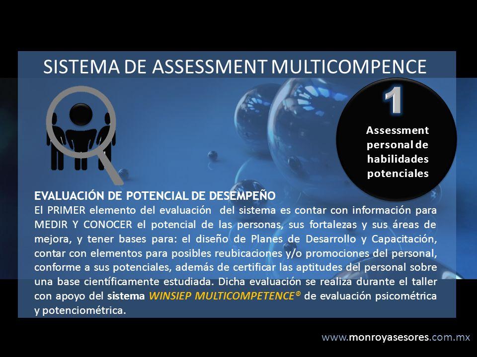 Assessment personal de habilidades potenciales