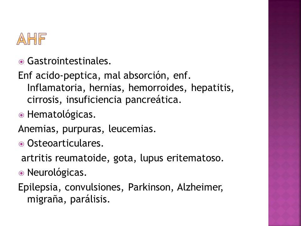 ahf Gastrointestinales.