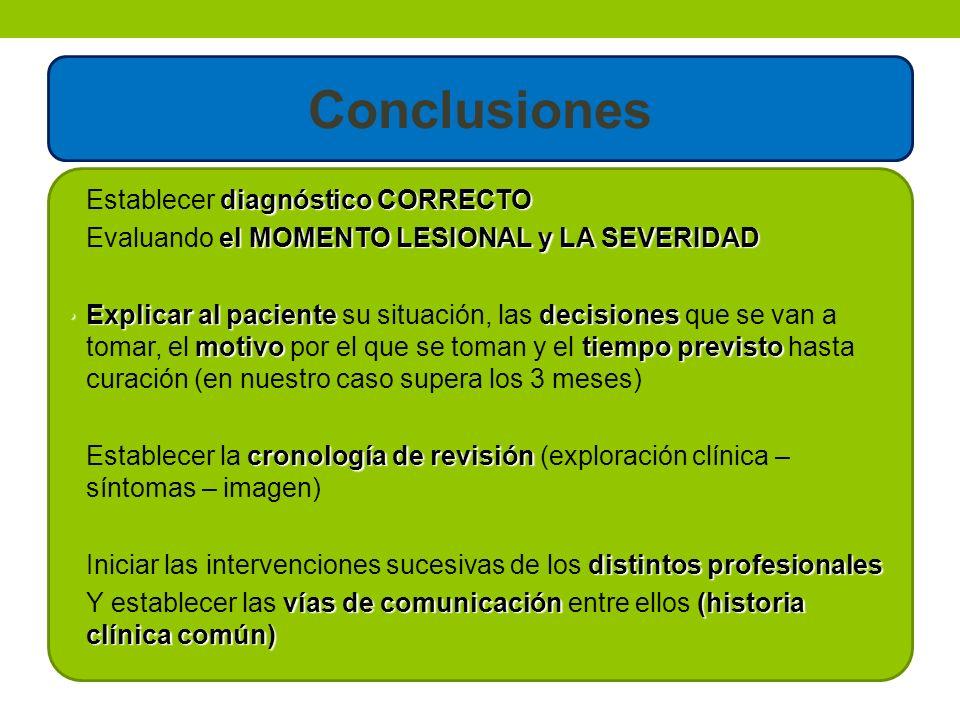 Conclusiones Establecer diagnóstico CORRECTO
