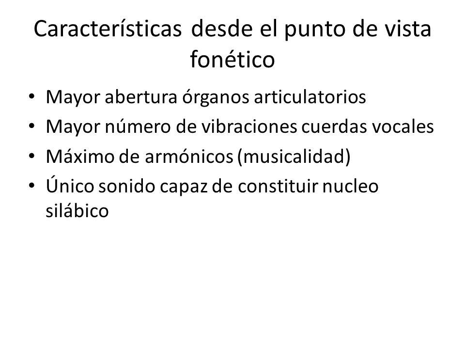 Características desde el punto de vista fonético