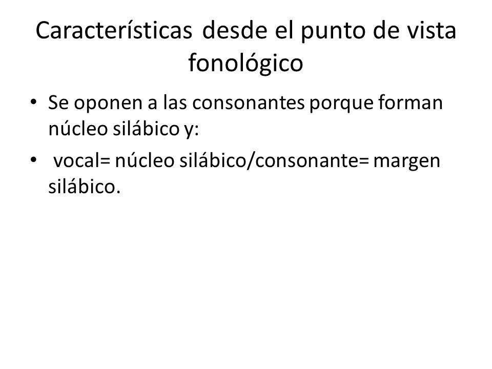 Características desde el punto de vista fonológico
