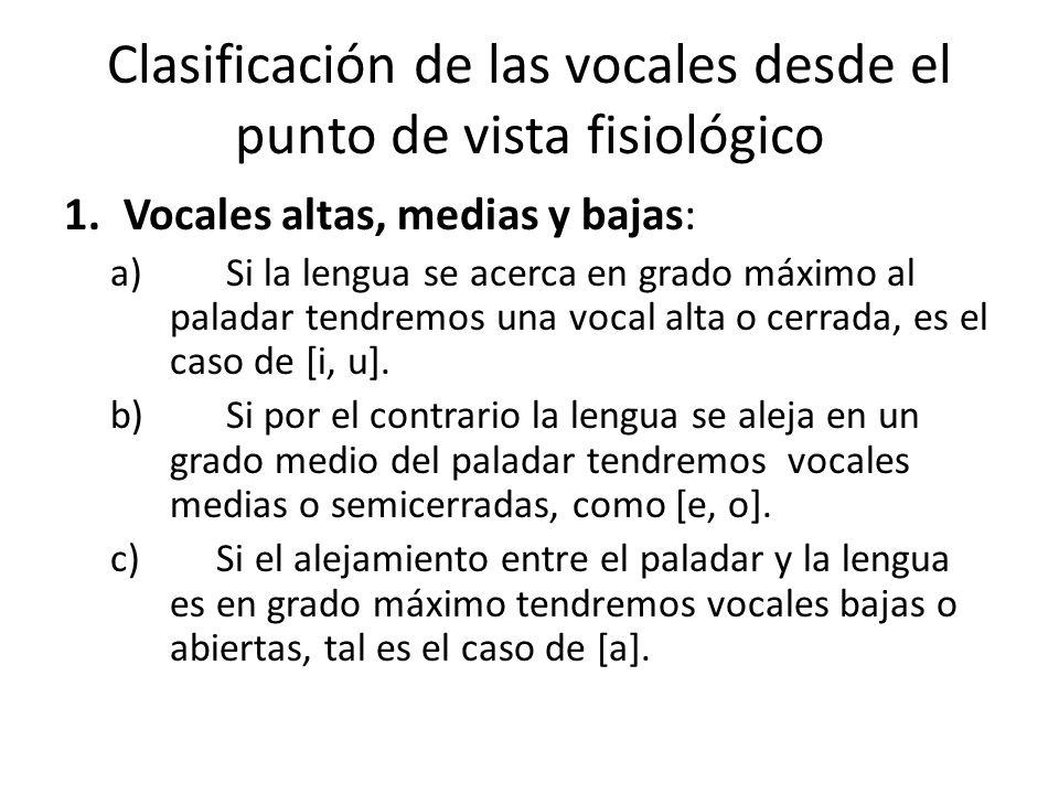 Clasificación de las vocales desde el punto de vista fisiológico