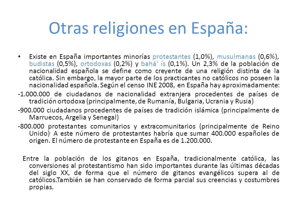 Otras religiones en España: