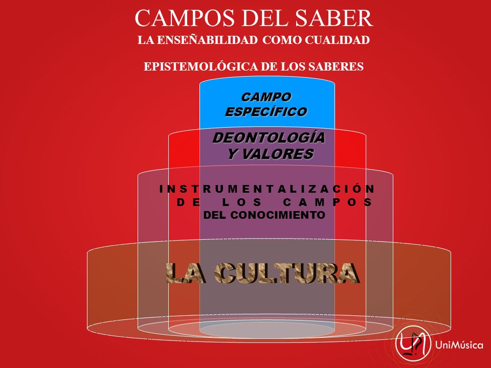 LA ENSEÑABILIDAD COMO CUALIDAD EPISTEMOLÓGICA DE LOS SABERES