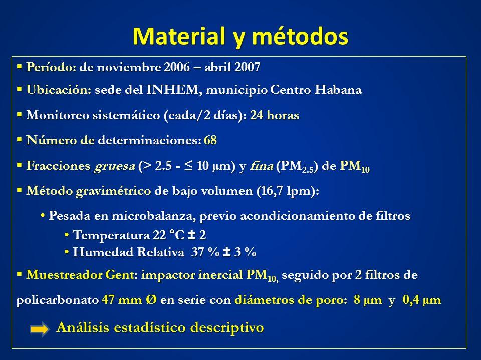 Material y métodos Análisis estadístico descriptivo