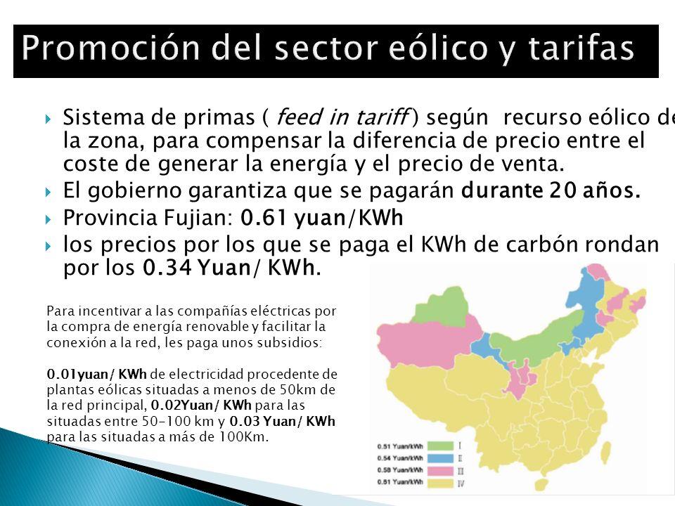 Promoción del sector eólico y tarifas