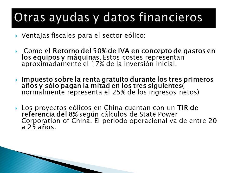 Otras ayudas y datos financieros