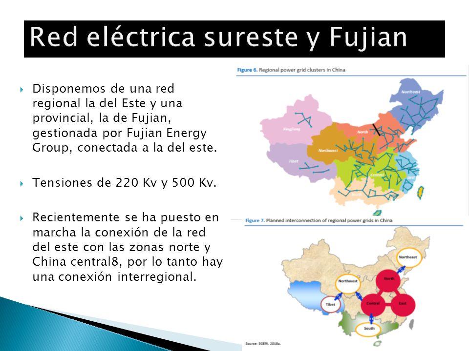 Red eléctrica sureste y Fujian