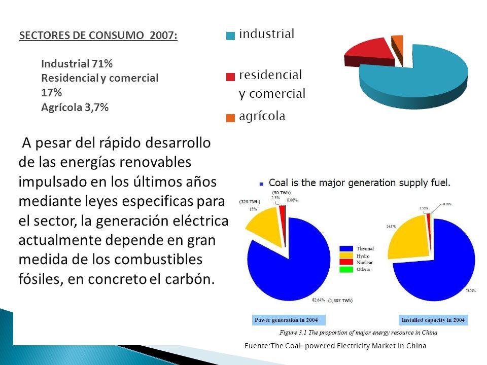SECTORES DE CONSUMO 2007: Industrial 71% Residencial y comercial 17% Agrícola 3,7%
