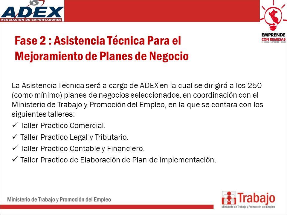 Fase 2 : Asistencia Técnica Para el Mejoramiento de Planes de Negocio