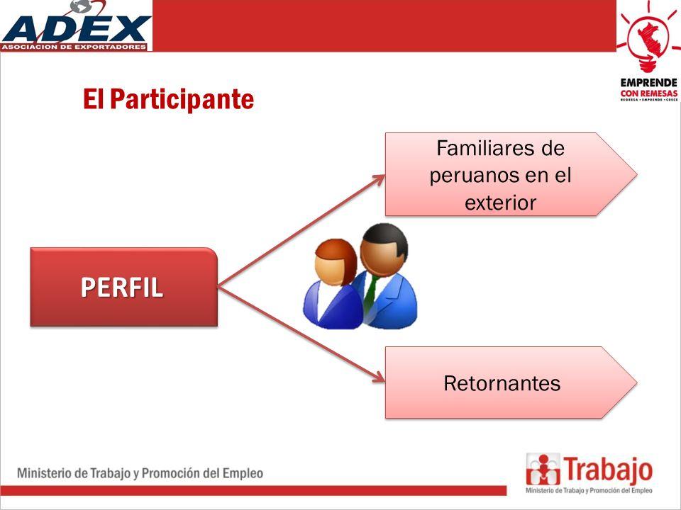 Familiares de peruanos en el exterior