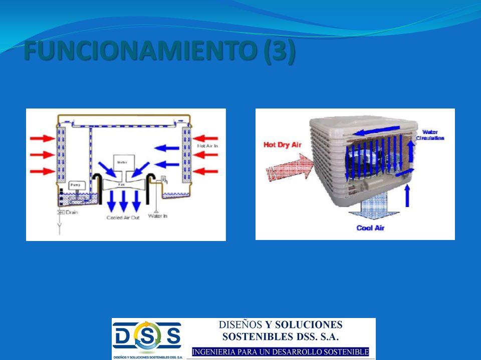 FUNCIONAMIENTO (3)