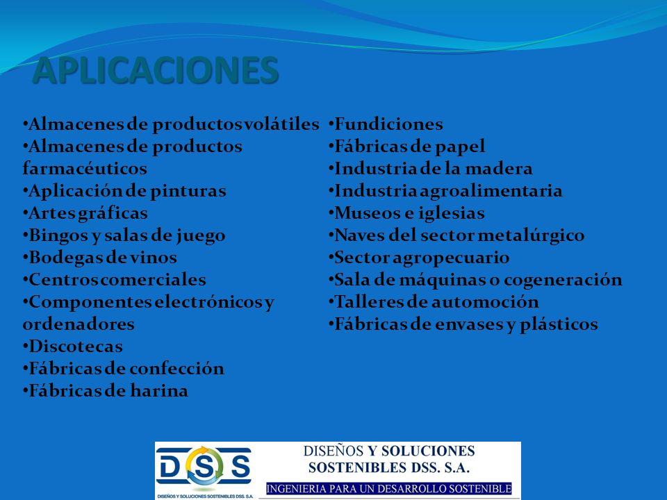 APLICACIONES Almacenes de productos volátiles Fundiciones