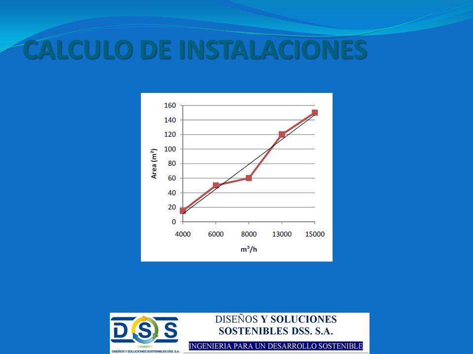 CALCULO DE INSTALACIONES