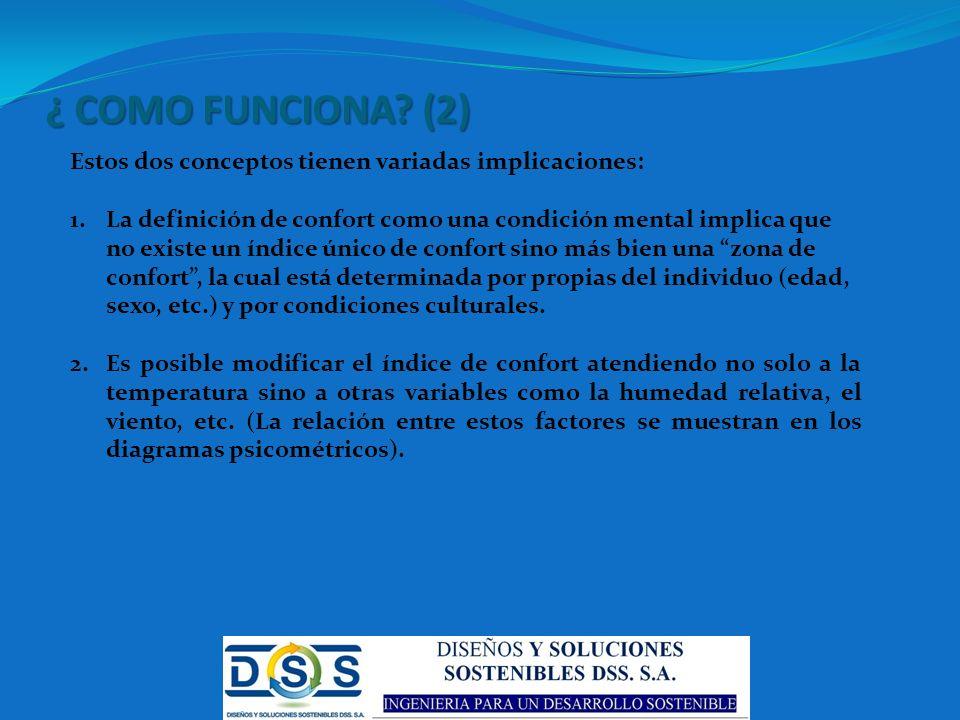 ¿ COMO FUNCIONA (2) Estos dos conceptos tienen variadas implicaciones: