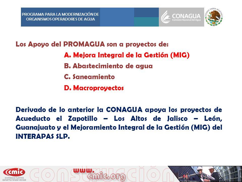 PROGRAMA PARA LA MODERNIZACIÓN DE ORGANISMOS OPERADORES DE AGUA