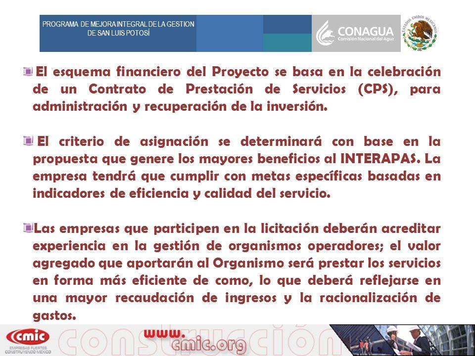 PROGRAMA DE MEJORA INTEGRAL DE LA GESTION DE SAN LUIS POTOSÍ