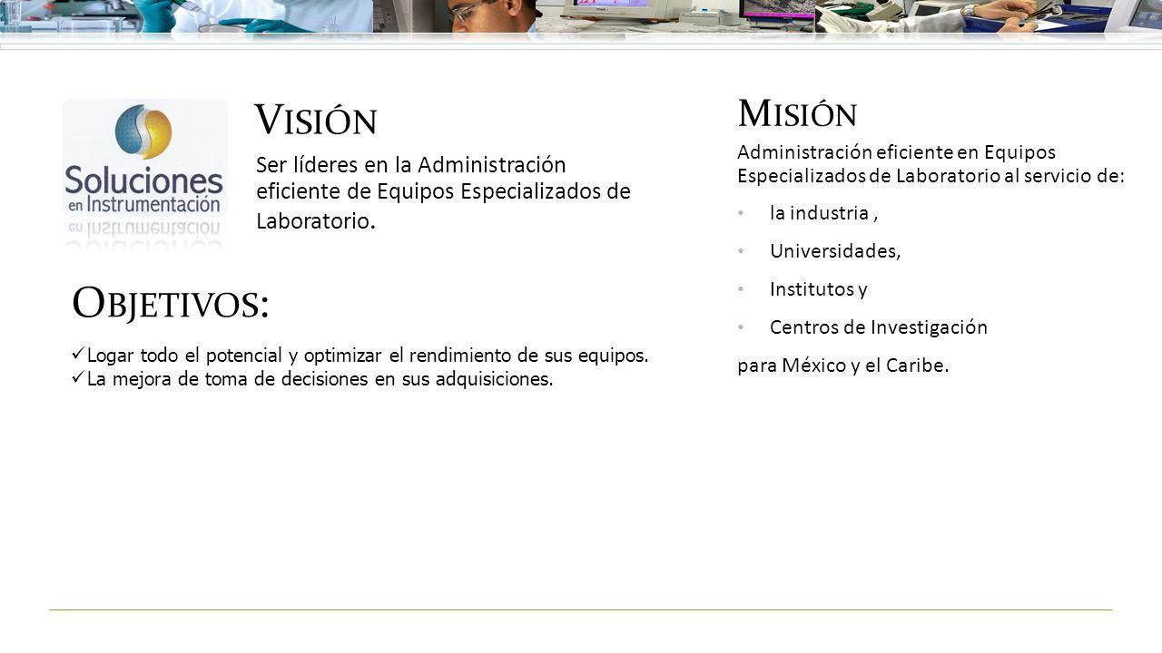Visión Objetivos: Misión