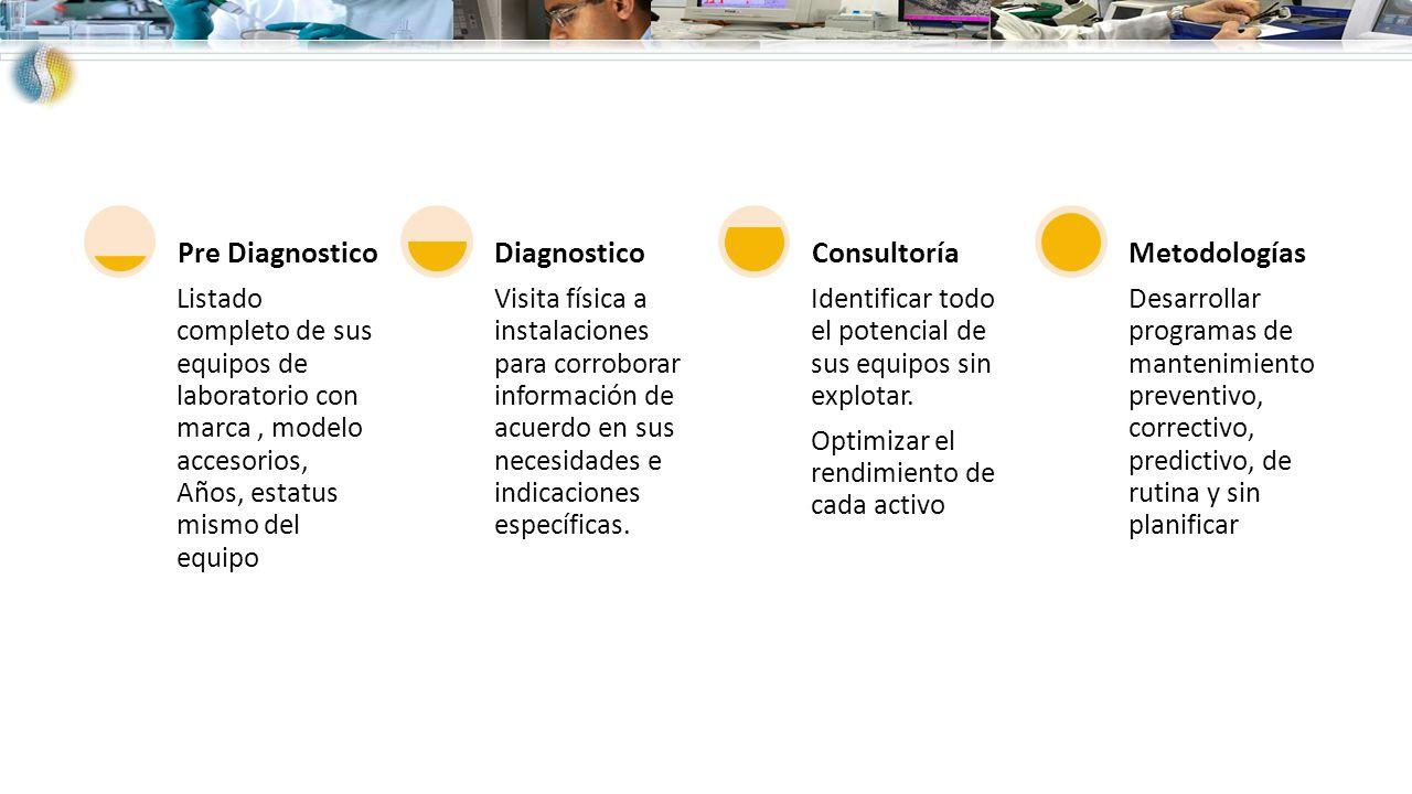 Pre Diagnostico Listado completo de sus equipos de laboratorio con marca , modelo accesorios, Años, estatus mismo del equipo.