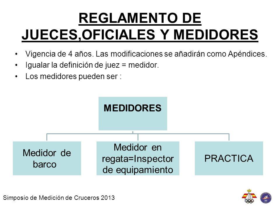 REGLAMENTO DE JUECES,OFICIALES Y MEDIDORES