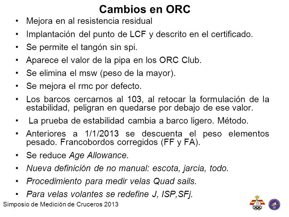 Cambios en ORC Mejora en al resistencia residual