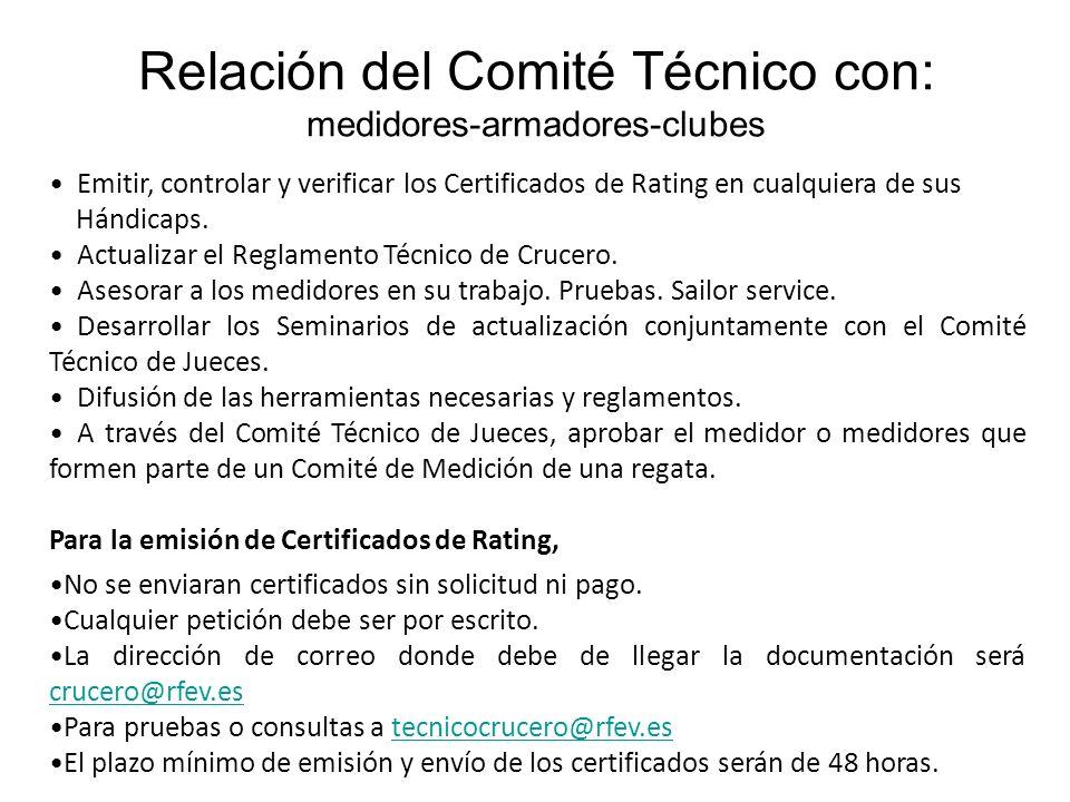Relación del Comité Técnico con: medidores-armadores-clubes
