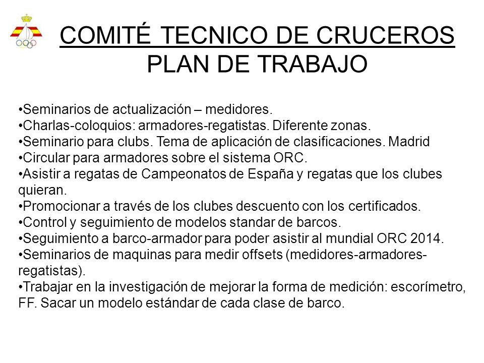 COMITÉ TECNICO DE CRUCEROS PLAN DE TRABAJO