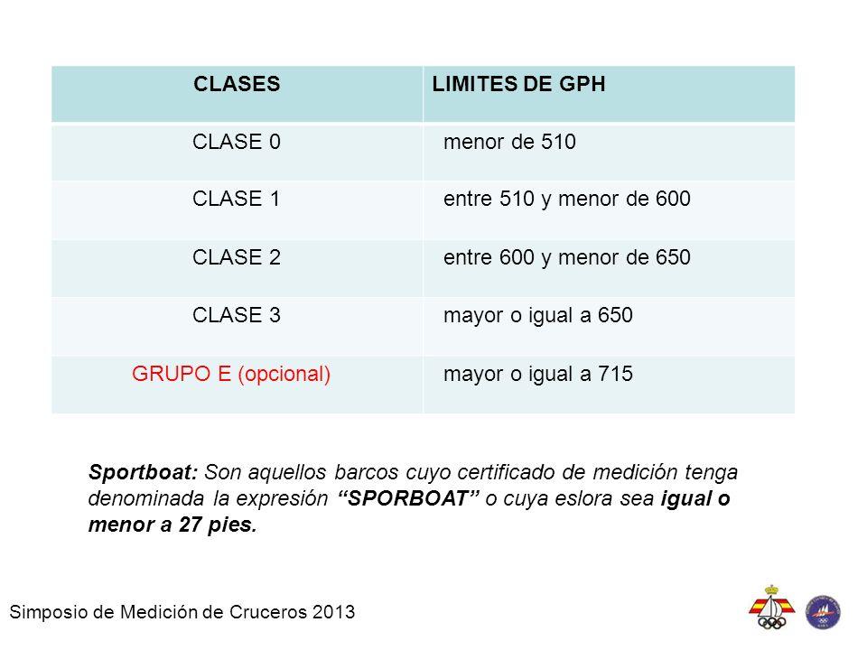 CLASES LIMITES DE GPH CLASE 0 menor de 510 CLASE 1