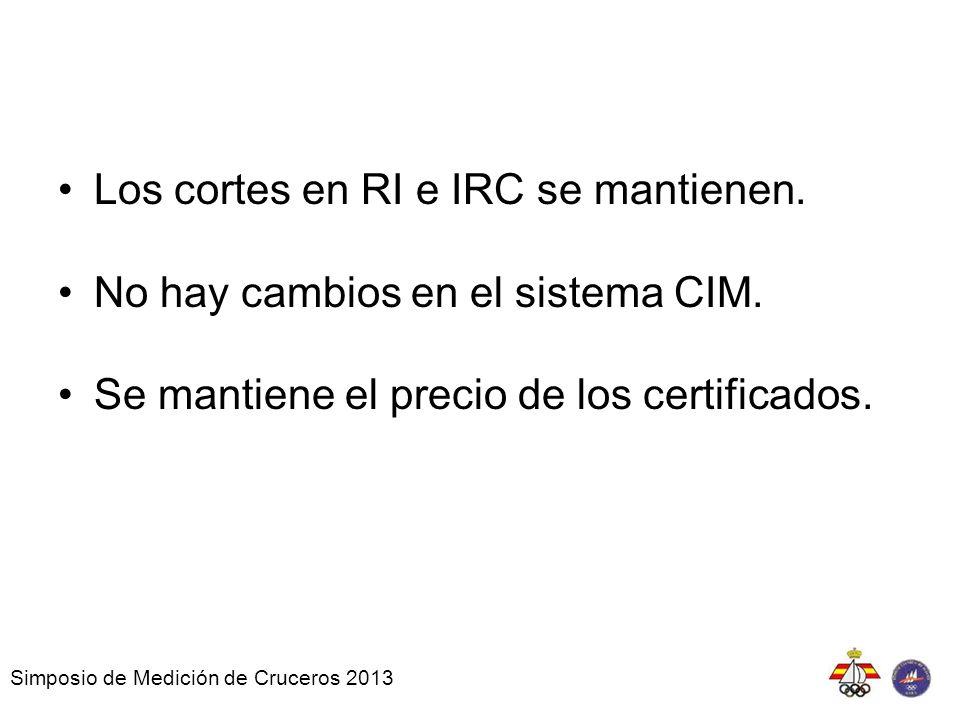 Los cortes en RI e IRC se mantienen. No hay cambios en el sistema CIM.